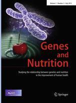 Genes & Nutrition