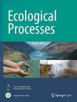 Ecological Processes