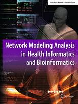 Network Modeling Analysis in Health Informatics and Bioinformatics