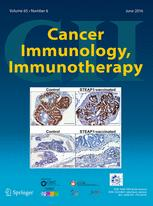 Cancer Immunology, Immunotherapy