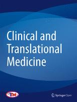 Clinical and Translational Medicine