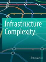 Infrastructure Complexity