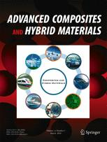 Advanced Composites and Hybrid Materials