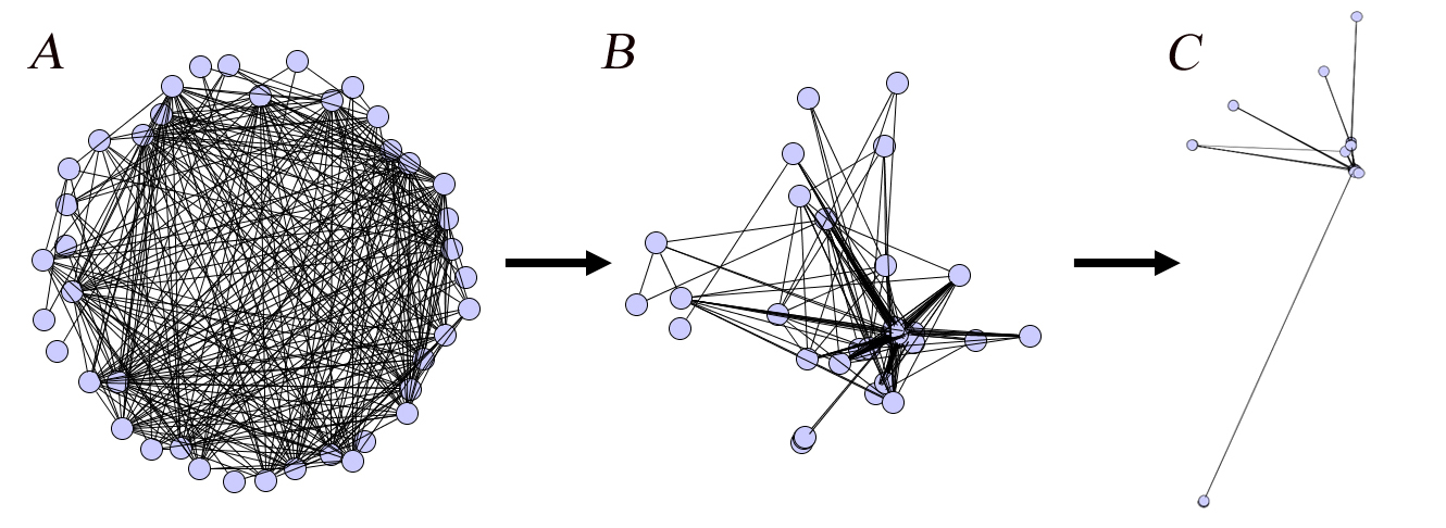 graph theory and alternative layout In the mathematical field of graph theory faciility layout p 28-33 sanjiv sharma evaluation of alternative centrality measure algorithm for tracking online.