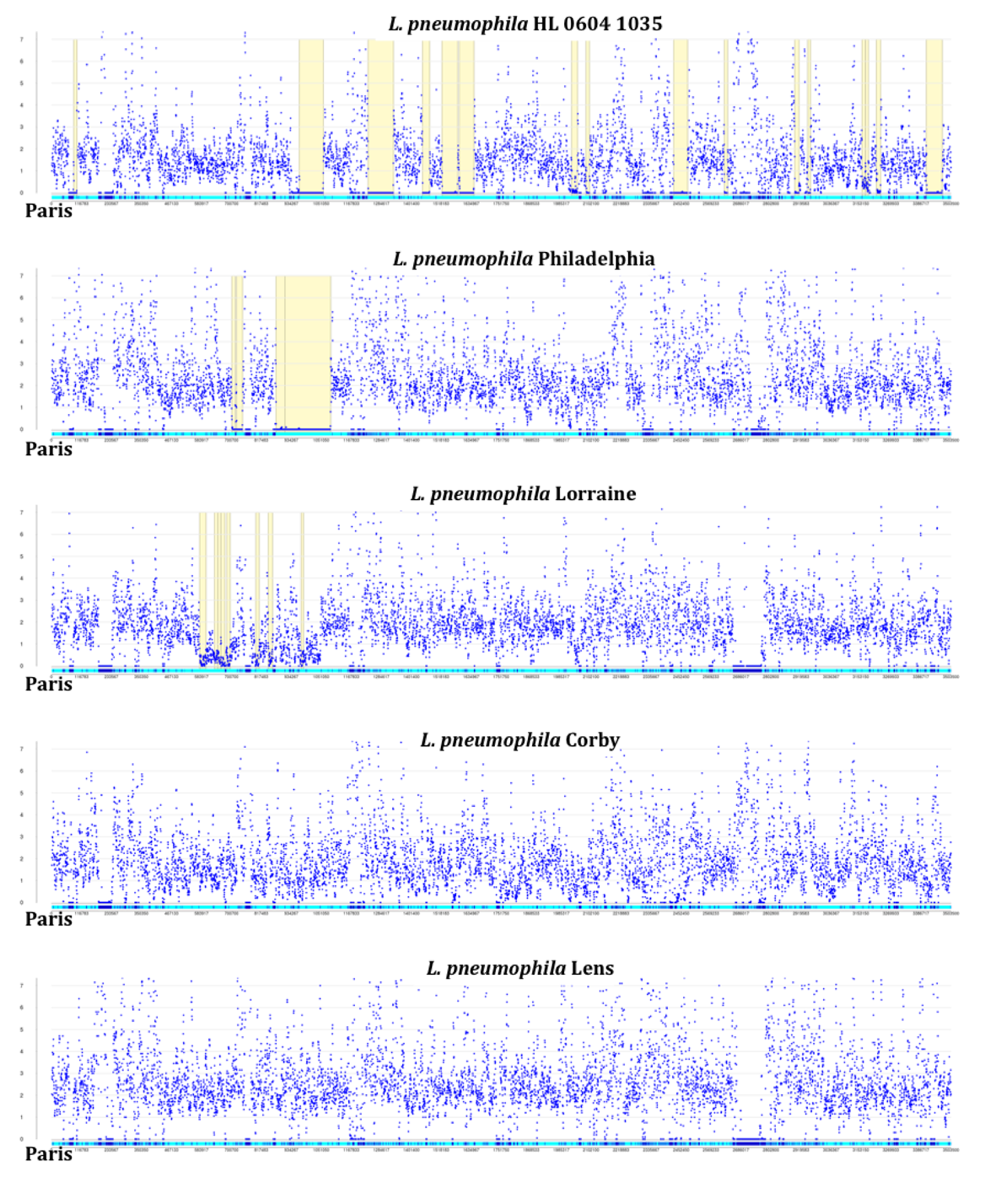 Extensive recombination events and horizontal gene transfer shaped 1286420113676moesm7esm nvjuhfo Image collections