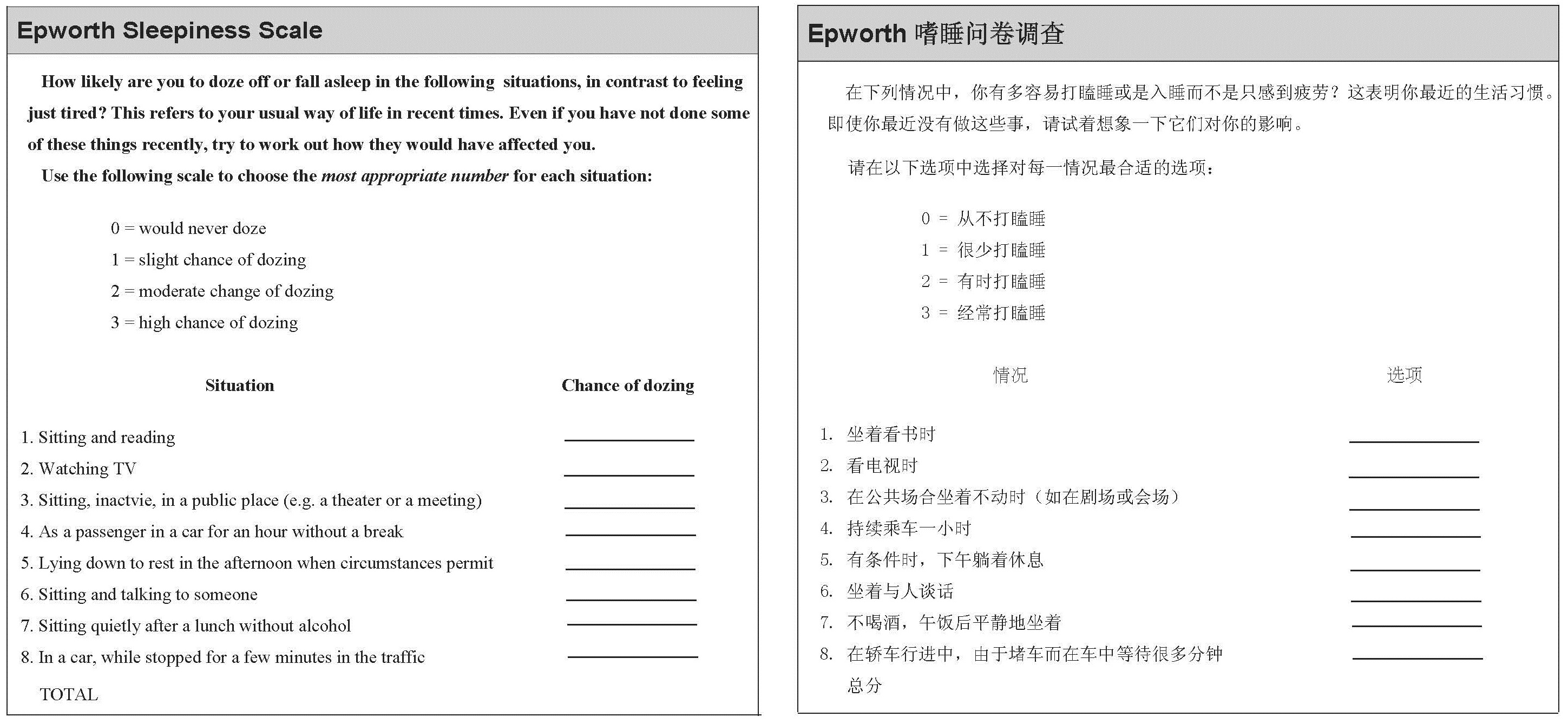Excessive daytime sleepiness assessed by the Epworth Sleepiness ...
