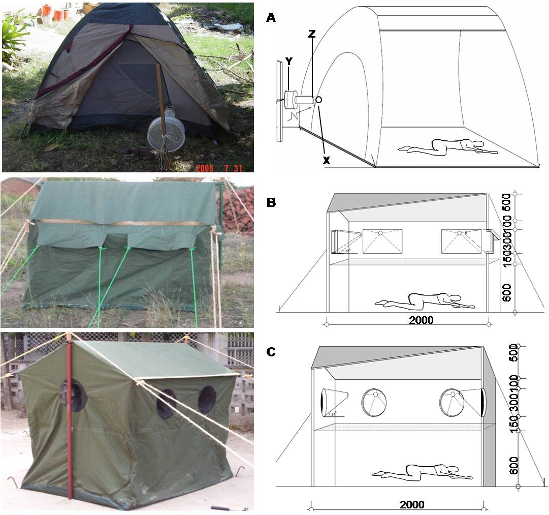 12936_2008_905_MOESM1_ESM.jpeg ...  sc 1 st  Malaria Journal - BioMed Central & A new tent trap for sampling exophagic and endophagic members of ...