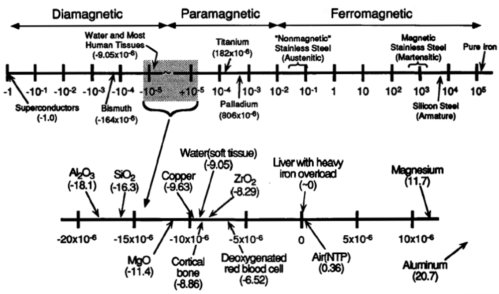 12938_2004_38_MOESM2_ESM biological effects of exposure to magnetic resonance imaging an sm 1231 wiring diagram at nearapp.co