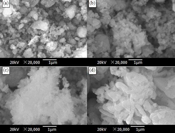 ... prepared by sol-gel method   Nanoscale Research Letters   Full Text