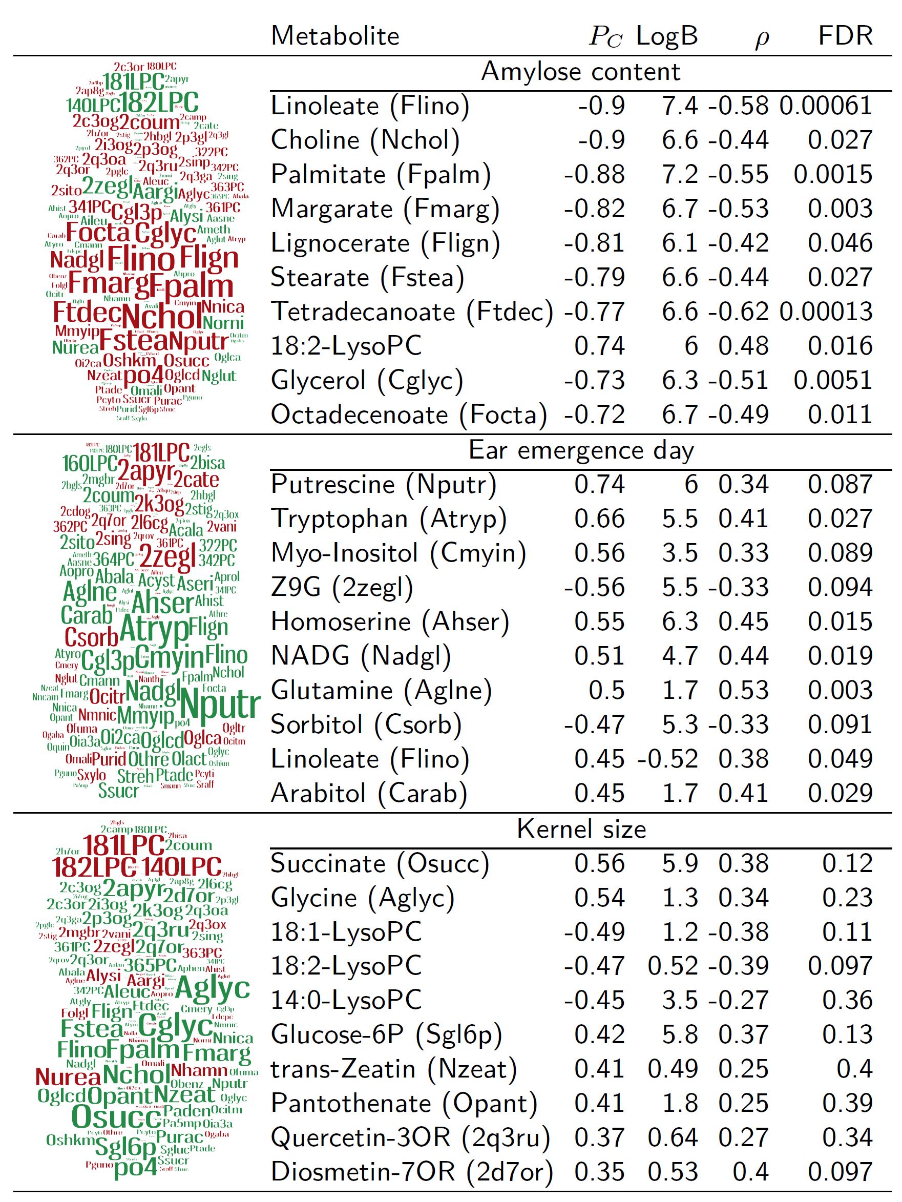 Purine rich foods list pdf food