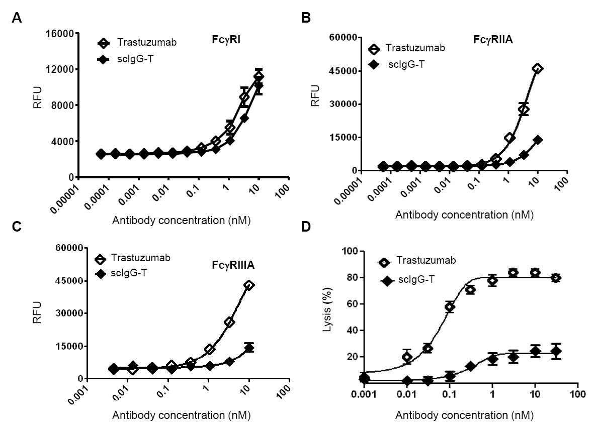 In vitro fertilisation - Wikipedia
