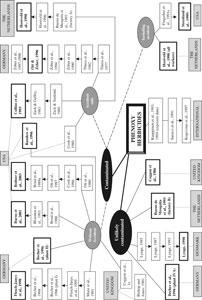 https://static-content.springer.com/image/art%3A10.1007%2Fs10552-005-0443-y/MediaObjects/10552_2005_0443_Fig1.jpg