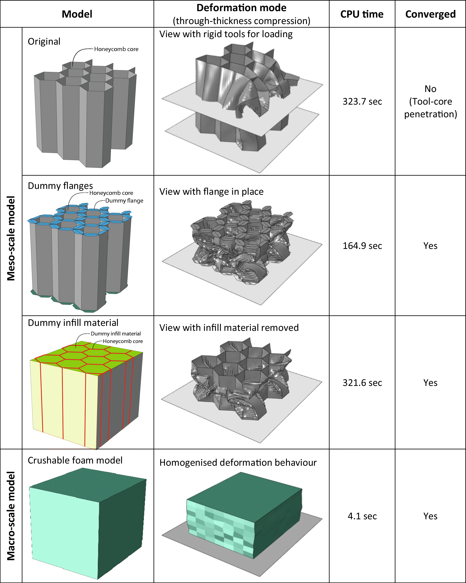 https://static-content.springer.com/image/art%3A10.1007%2Fs12289-019-01520-4/MediaObjects/12289_2019_1520_Tab2_HTML.png