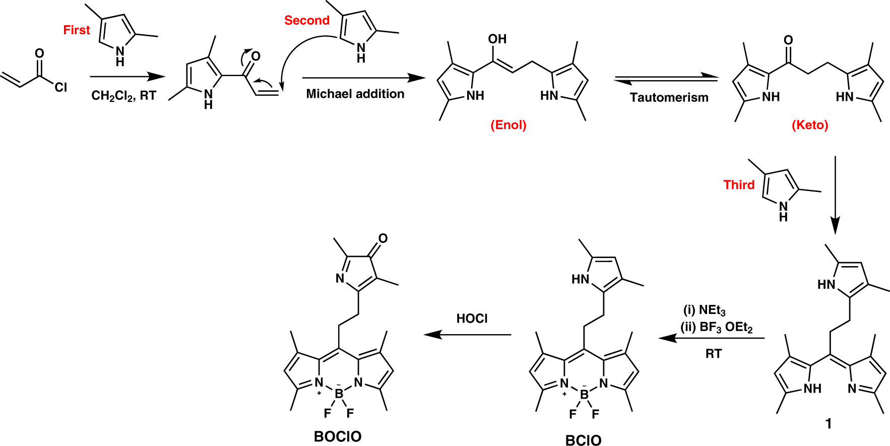 One-pot synthesis of BClO and its reaction with HOCl to generate highly fluorescent BOClO.