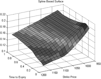 https://static-content.springer.com/image/art%3A10.1057%2Fjdhf.2012.1/MediaObjects/41492_2012_Article_BFjdhf20121_Fig3_HTML.jpg