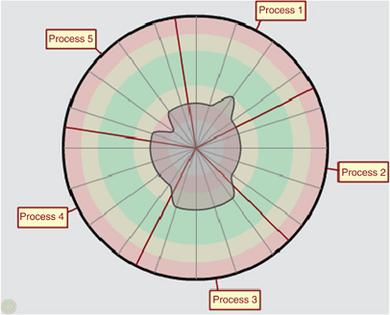 https://static-content.springer.com/image/art%3A10.1057%2Fjors.2012.110/MediaObjects/41274_2013_Article_BFjors2012110_Fig2_HTML.jpg