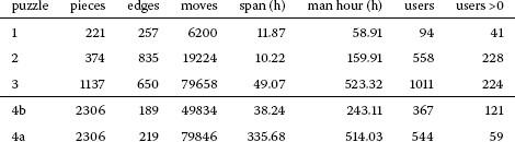 https://static-content.springer.com/image/art%3A10.1140%2Fepjds%2Fs13688-014-0013-1/MediaObjects/13688_2014_Article_13_Fig3_HTML.jpg