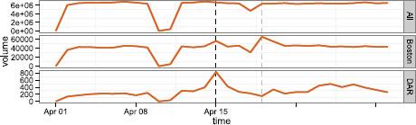 https://static-content.springer.com/image/art%3A10.1140%2Fepjds%2Fs13688-014-0031-z/MediaObjects/13688_2014_Article_31_Fig1_HTML.jpg