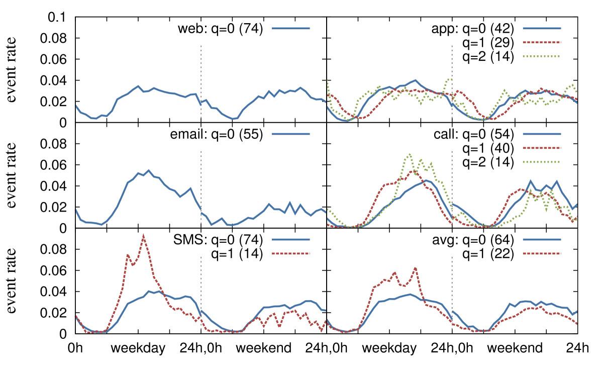 https://static-content.springer.com/image/art%3A10.1140%2Fepjds10/MediaObjects/13688_2012_Article_9_Fig12_HTML.jpg