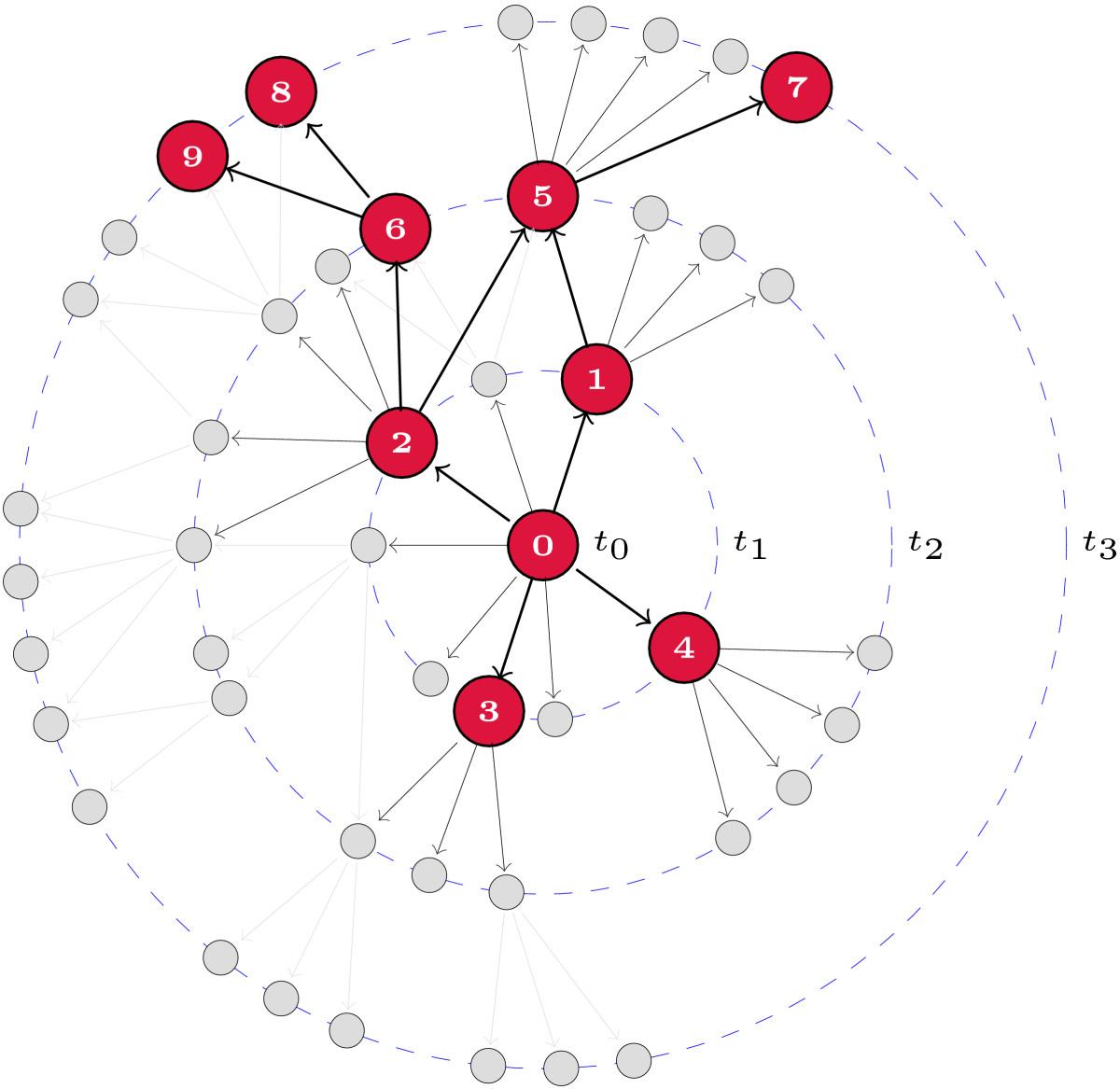https://static-content.springer.com/image/art%3A10.1140%2Fepjds18/MediaObjects/13688_2013_Article_18_Fig1_HTML.jpg