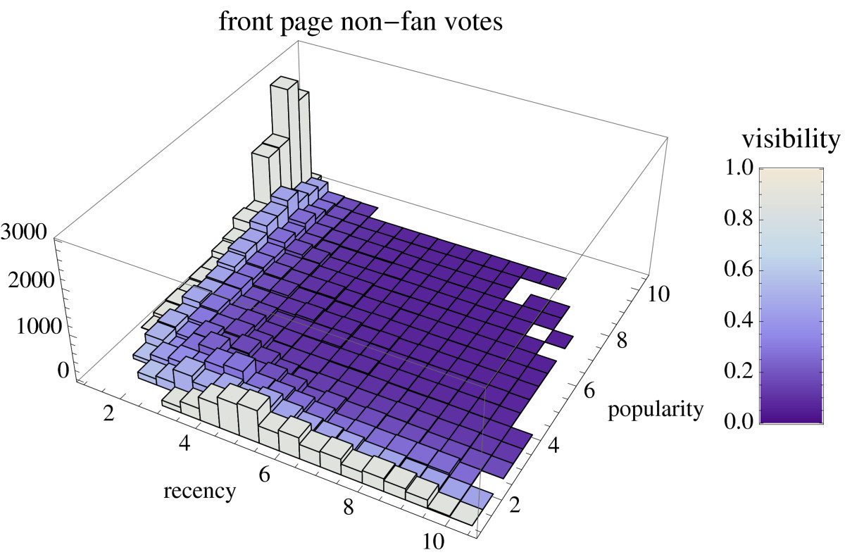 https://static-content.springer.com/image/art%3A10.1140%2Fepjds5/MediaObjects/13688_2012_Article_5_Fig6_HTML.jpg