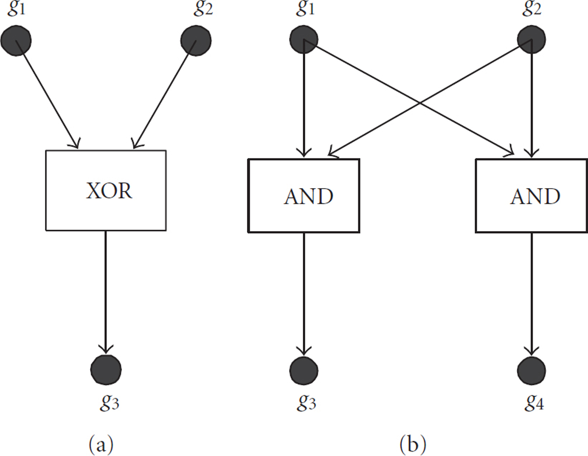 https://static-content.springer.com/image/art%3A10.1155%2F2008%2F253894/MediaObjects/13637_2007_Article_94_Fig1_HTML.jpg