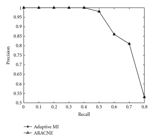 https://static-content.springer.com/image/art%3A10.1155%2F2008%2F253894/MediaObjects/13637_2007_Article_94_Fig5_HTML.jpg