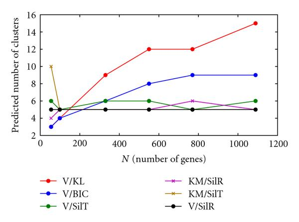 https://static-content.springer.com/image/art%3A10.1155%2F2009%2F195712/MediaObjects/13637_2008_Article_107_Fig4_HTML.jpg