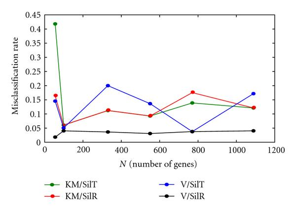 https://static-content.springer.com/image/art%3A10.1155%2F2009%2F195712/MediaObjects/13637_2008_Article_107_Fig5_HTML.jpg