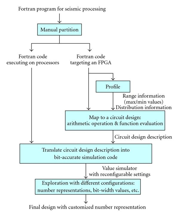 https://static-content.springer.com/image/art%3A10.1155%2F2009%2F382983/MediaObjects/13639_2008_Article_183_Fig1_HTML.jpg