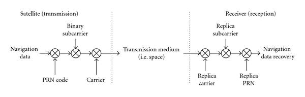 https://static-content.springer.com/image/art%3A10.1155%2F2009%2F543720/MediaObjects/13639_2009_Article_190_Fig1_HTML.jpg