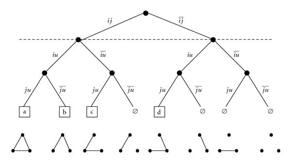 https://static-content.springer.com/image/art%3A10.1155%2F2009%2F616234/MediaObjects/13637_2008_Article_120_Fig3_HTML.jpg