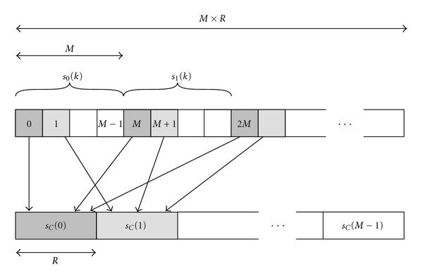 https://static-content.springer.com/image/art%3A10.1155%2F2009%2F716357/MediaObjects/13635_2009_Article_64_Fig2_HTML.jpg