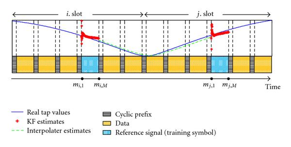 https://static-content.springer.com/image/art%3A10.1155%2F2009%2F893751/MediaObjects/13638_2009_Article_1766_Fig5_HTML.jpg