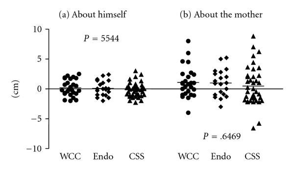 https://static-content.springer.com/image/art%3A10.1155%2F2009%2F919405/MediaObjects/13633_2008_Article_398_Fig3_HTML.jpg