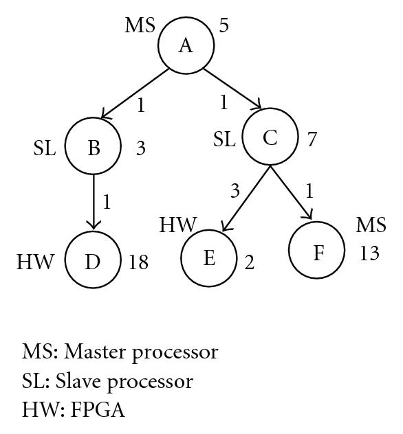 https://static-content.springer.com/image/art%3A10.1155%2F2009%2F976296/MediaObjects/13639_2009_Article_212_Fig2_HTML.jpg
