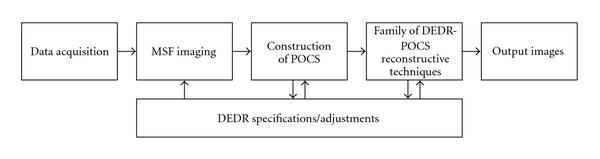 https://static-content.springer.com/image/art%3A10.1155%2F2010%2F254040/MediaObjects/13634_2009_Article_2719_Fig2_HTML.jpg