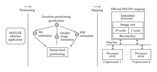 https://static-content.springer.com/image/art%3A10.1155%2F2010%2F254040/MediaObjects/13634_2009_Article_2719_Fig3_HTML.jpg