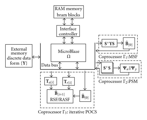 https://static-content.springer.com/image/art%3A10.1155%2F2010%2F254040/MediaObjects/13634_2009_Article_2719_Fig4_HTML.jpg