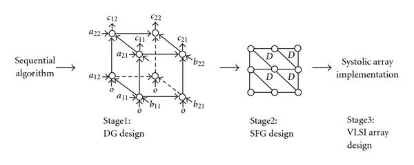 https://static-content.springer.com/image/art%3A10.1155%2F2010%2F254040/MediaObjects/13634_2009_Article_2719_Fig5_HTML.jpg