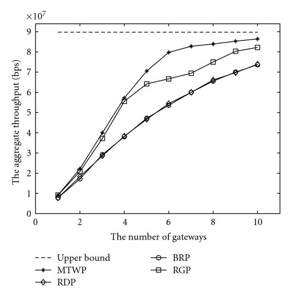 https://static-content.springer.com/image/art%3A10.1155%2F2010%2F368423/MediaObjects/13638_2009_Article_1879_Fig10_HTML.jpg