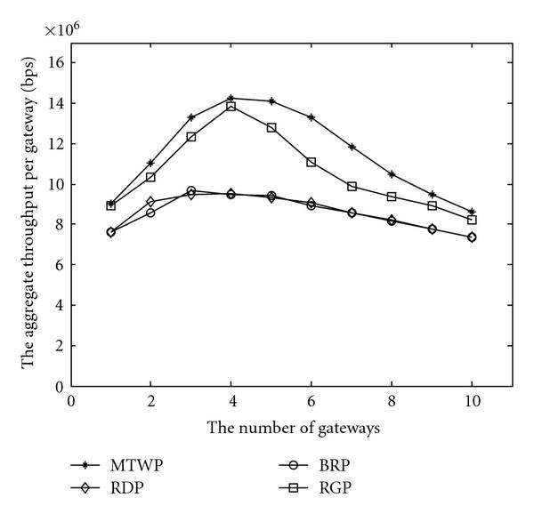 https://static-content.springer.com/image/art%3A10.1155%2F2010%2F368423/MediaObjects/13638_2009_Article_1879_Fig14_HTML.jpg