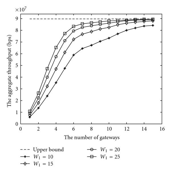 https://static-content.springer.com/image/art%3A10.1155%2F2010%2F368423/MediaObjects/13638_2009_Article_1879_Fig9_HTML.jpg