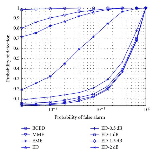 https://static-content.springer.com/image/art%3A10.1155%2F2010%2F381465/MediaObjects/13634_2009_Article_2768_Fig1_HTML.jpg