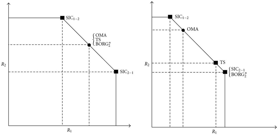 https://static-content.springer.com/image/art%3A10.1155%2F2010%2F395763/MediaObjects/13638_2010_Article_1893_Fig1_HTML.jpg