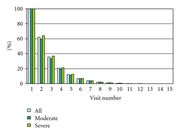 https://static-content.springer.com/image/art%3A10.1155%2F2010%2F652013/MediaObjects/13633_2009_Article_430_Fig1_HTML.jpg