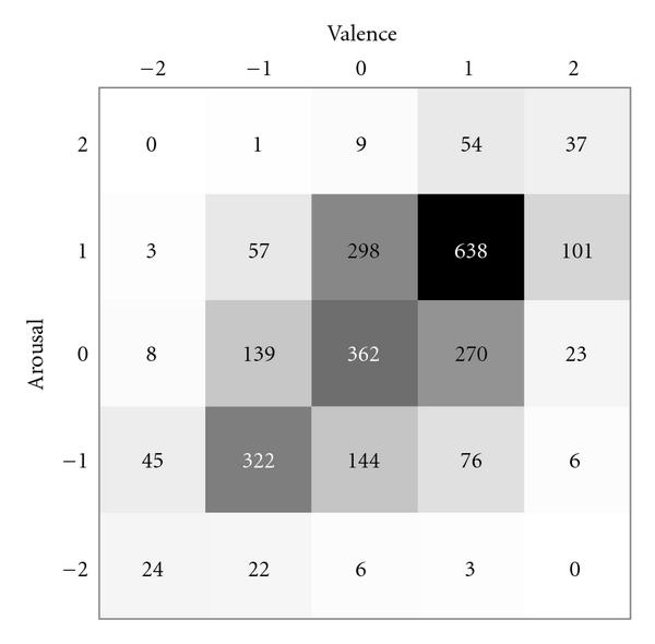 https://static-content.springer.com/image/art%3A10.1155%2F2010%2F735854/MediaObjects/13636_2009_Article_202_Fig5_HTML.jpg