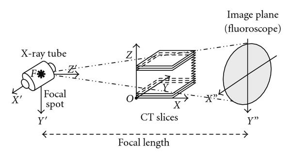 https://static-content.springer.com/image/art%3A10.1155%2F2010%2F806094/MediaObjects/13634_2009_Article_2939_Fig3_HTML.jpg