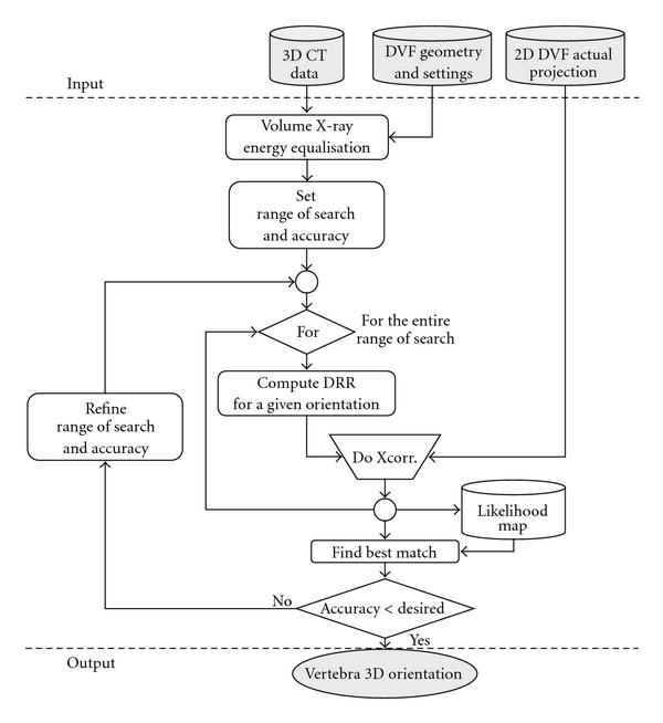 https://static-content.springer.com/image/art%3A10.1155%2F2010%2F806094/MediaObjects/13634_2009_Article_2939_Fig4_HTML.jpg
