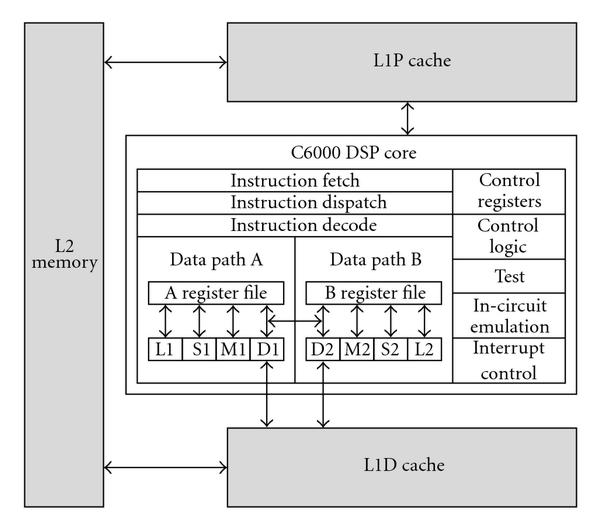 https://static-content.springer.com/image/art%3A10.1155%2F2011%2F480805/MediaObjects/13639_2010_Article_235_Fig1_HTML.jpg